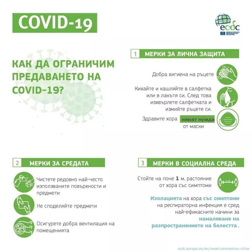 Как да ограничим предаването на COVID-19?