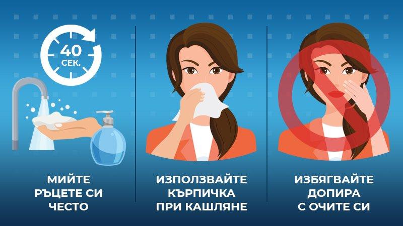 Информация за коронавируса: Какво трябва да правим?