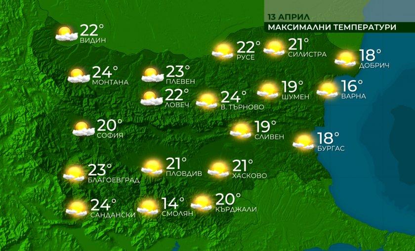 Слънчево и топло днес