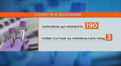 """Повечето заразени с коронавирус у нас се подобряват, двама пациенти в """"Пирогов"""" са в тежко състояние"""