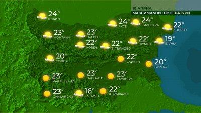 Над 20 градуса в по-голямата част от страната днес