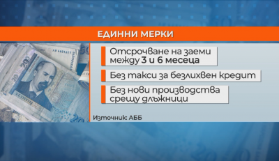 Банките предлагат да могат да разсрочват кредити до 6 месеца