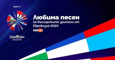 """Класация """"Любима песен на българските зрители от Евровизия 2020"""""""