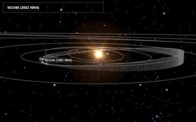 Астероидът 2002 NN4 прелита край Земята. Има ли опасност?