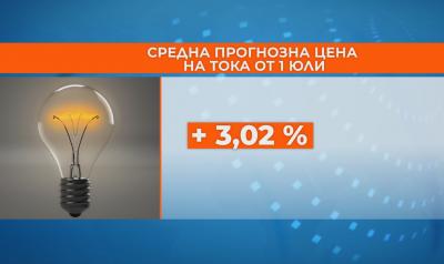 Токът ще поскъпне от 1 юли вероятно с обявените от КЕВР над 3%