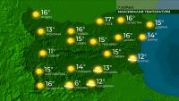 Слънчево и по-топло днес